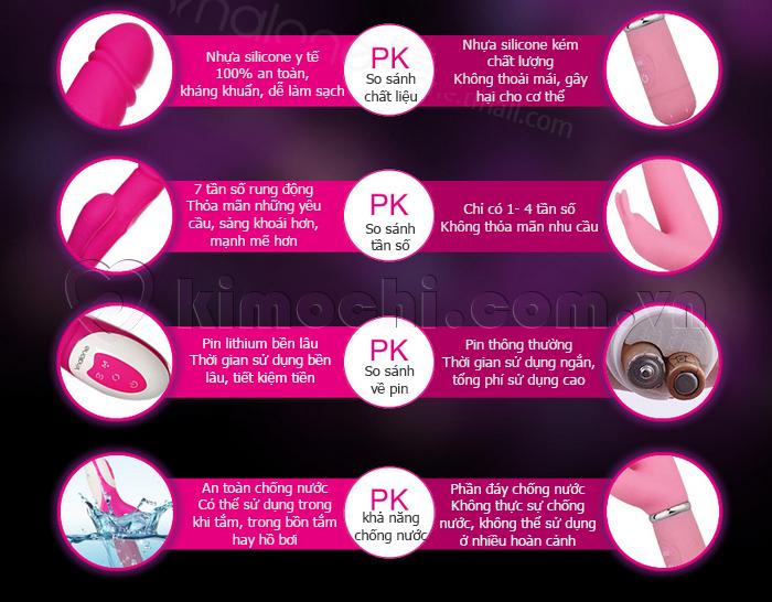 so sánh về chất liệu và các chỉ số của dụng cụ thủ dâm giả dương vật với sản phẩm khác
