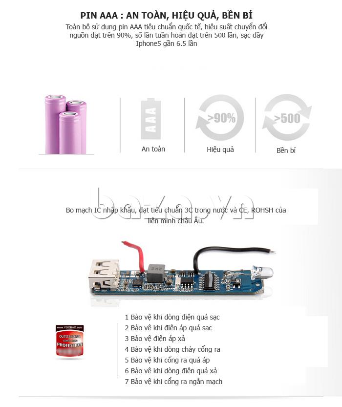 Pin dự phòng di động 13000mA Yoobao YB659 pin chính hãng