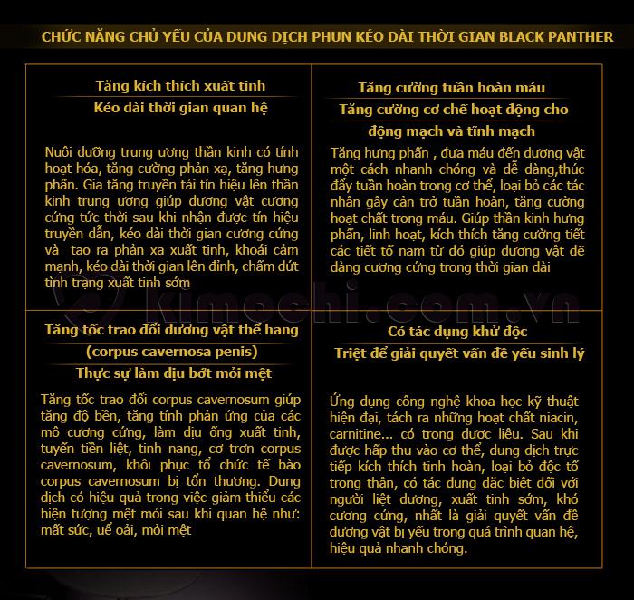 Dung dịch dạng phun kéo dài thời gian quan hệ BLACK PANTHER   gia tăng sức mạnh tình yêu