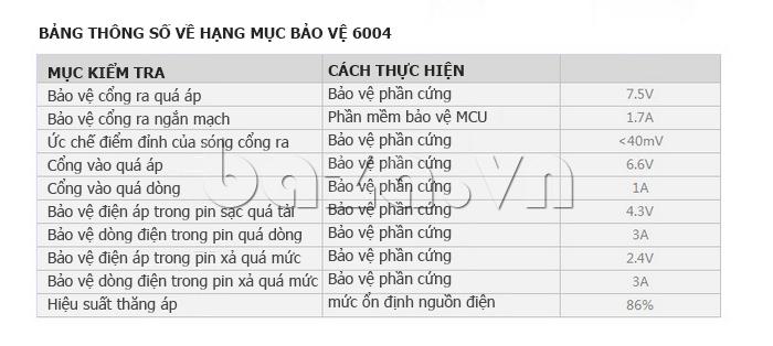 Thiết bị pin dự phòng di động 10400mAh Yoobao YB-6004 đầy sáng tạo