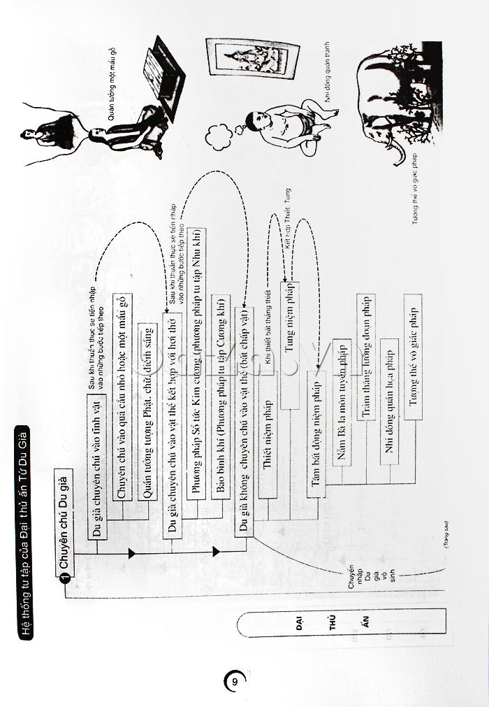 Đại thủ ấn - Chứng đắc Tây tạng mật pháp viên mãn thân tâm - sách phật giáo hay