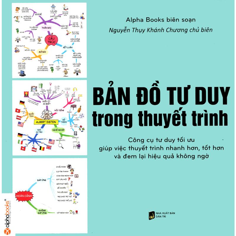Bản đồ tư duy trong thuyết trình